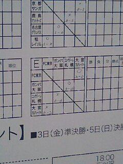 東京U-18勝利!